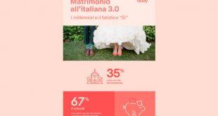 Millennial e matrimonio… sognando il Ferragnez Wedding