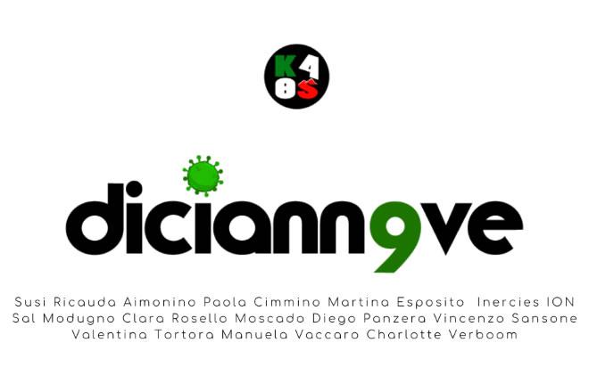 Diciann9ve - Kaos48